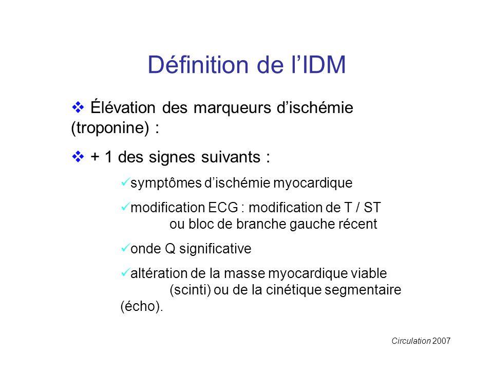 Définition de l'IDM Élévation des marqueurs d'ischémie (troponine) :