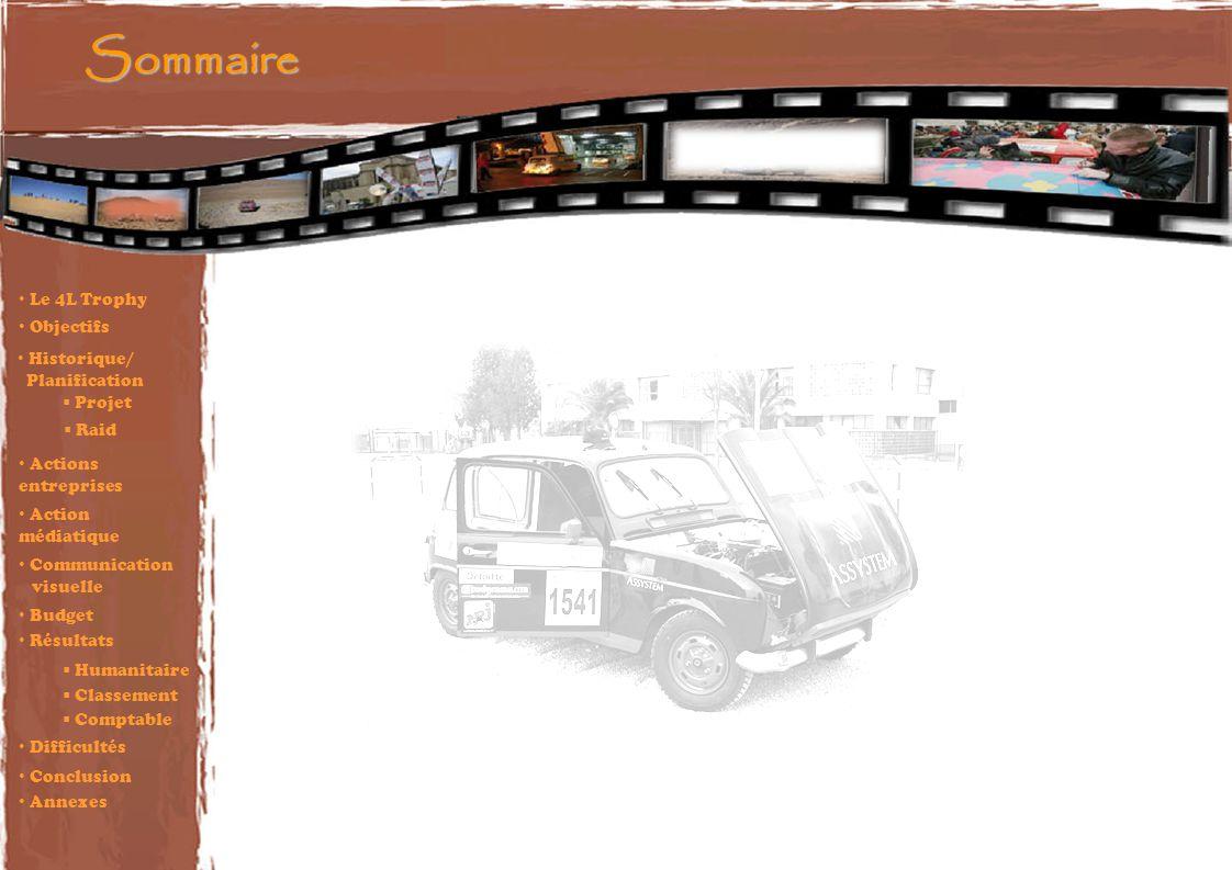 4l trophy 2008 association les pitchounes ppt video online t l charger. Black Bedroom Furniture Sets. Home Design Ideas