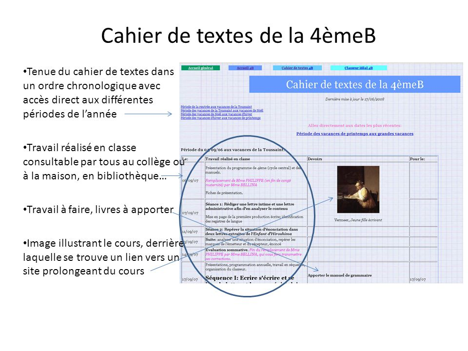 le cahier de textes interactif de fran ais en ligne ppt t l charger. Black Bedroom Furniture Sets. Home Design Ideas