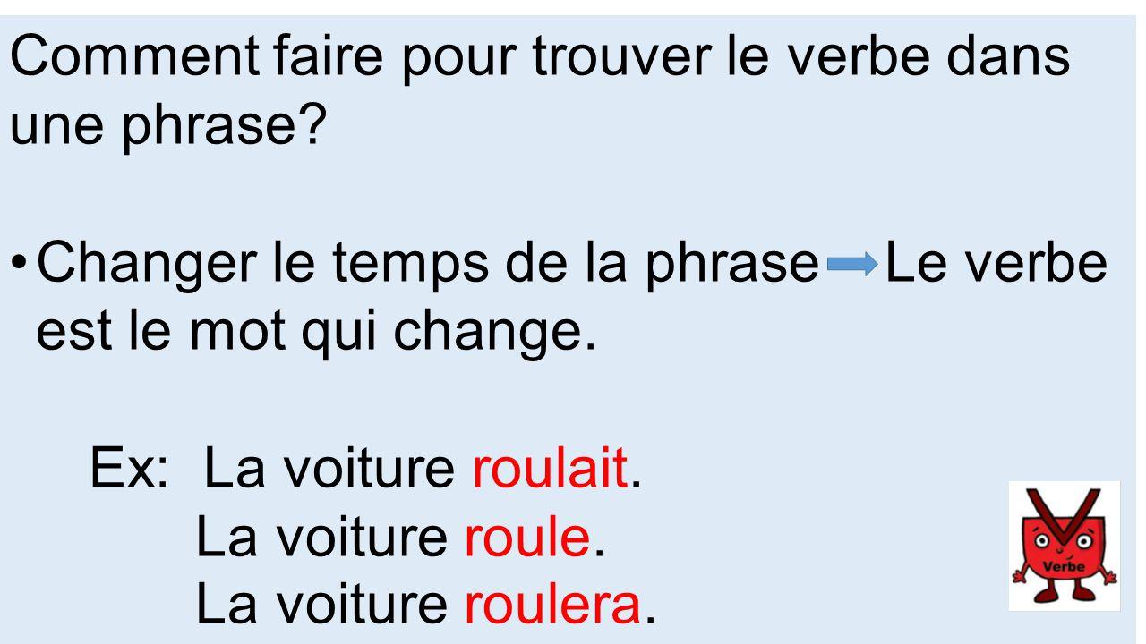 le verbe le verbe est un mot tr u00e8s important dans une