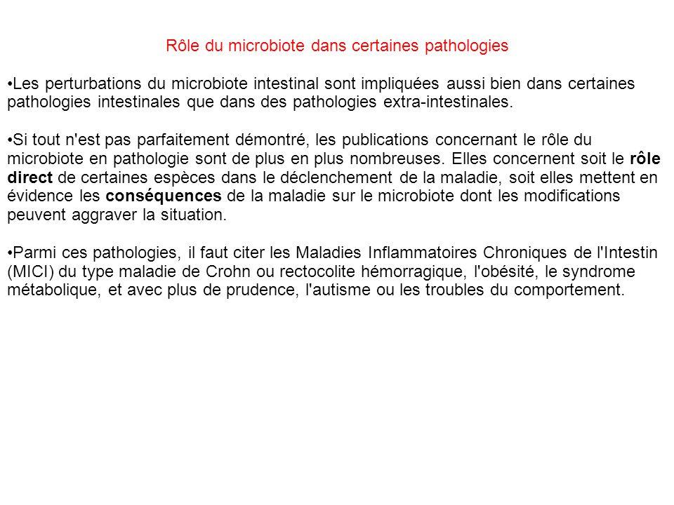 Rôle du microbiote dans certaines pathologies