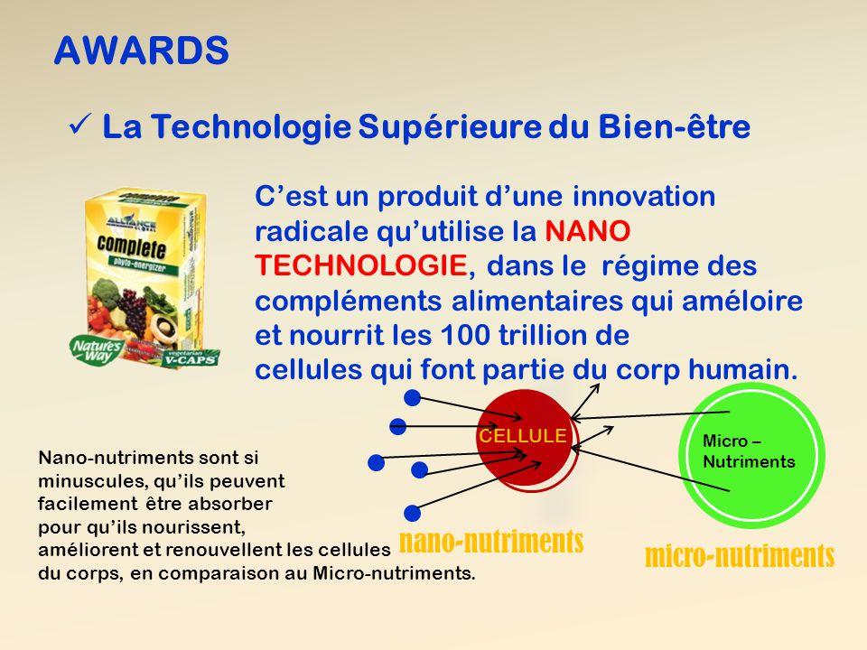 AWARDS  La Technologie Supérieure du Bien-être