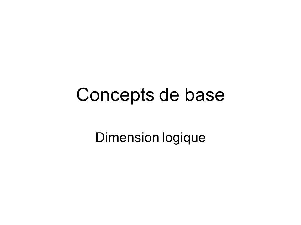 Les processus m tiers concepts mod les et syst mes for Base logique