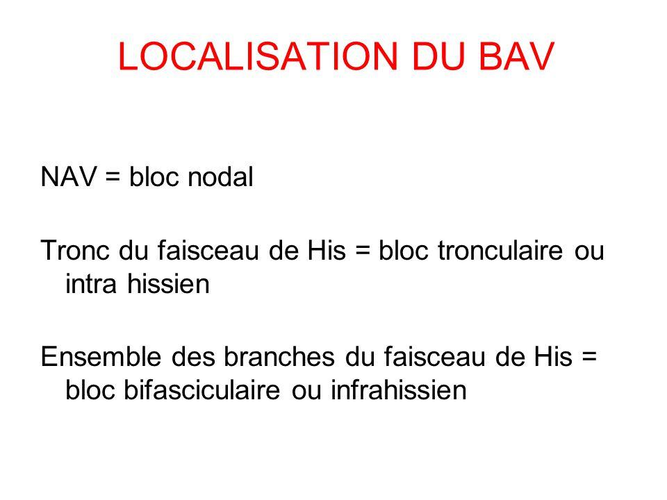 LOCALISATION DU BAV NAV = bloc nodal