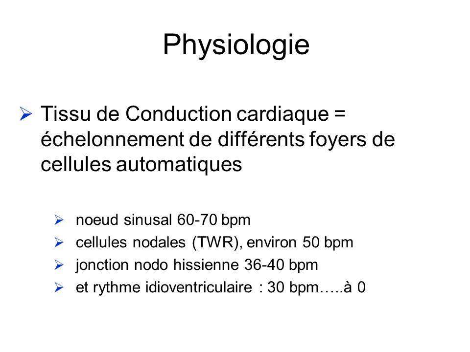 Physiologie Tissu de Conduction cardiaque = échelonnement de différents foyers de cellules automatiques.