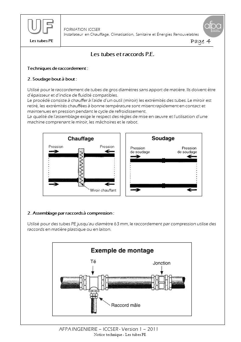 Les tubes et raccords P.E.
