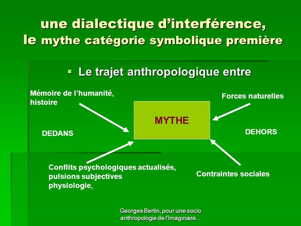 l histoire de l anthropologie pdf