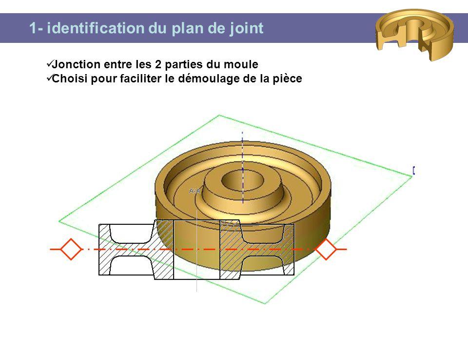 1- identification du plan de joint