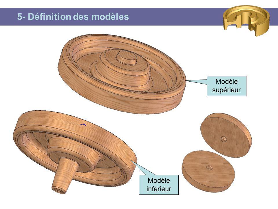 5- Définition des modèles