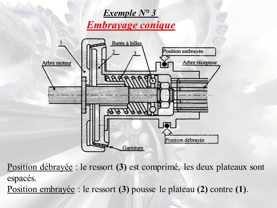 Embrayage conique Exemple N° 3