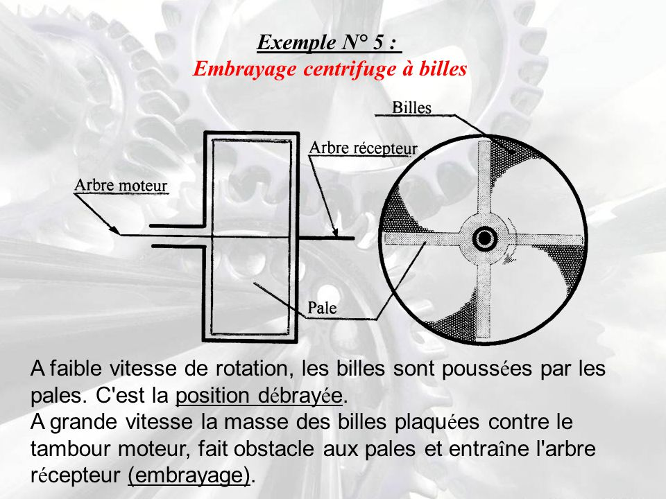 Embrayage centrifuge à billes
