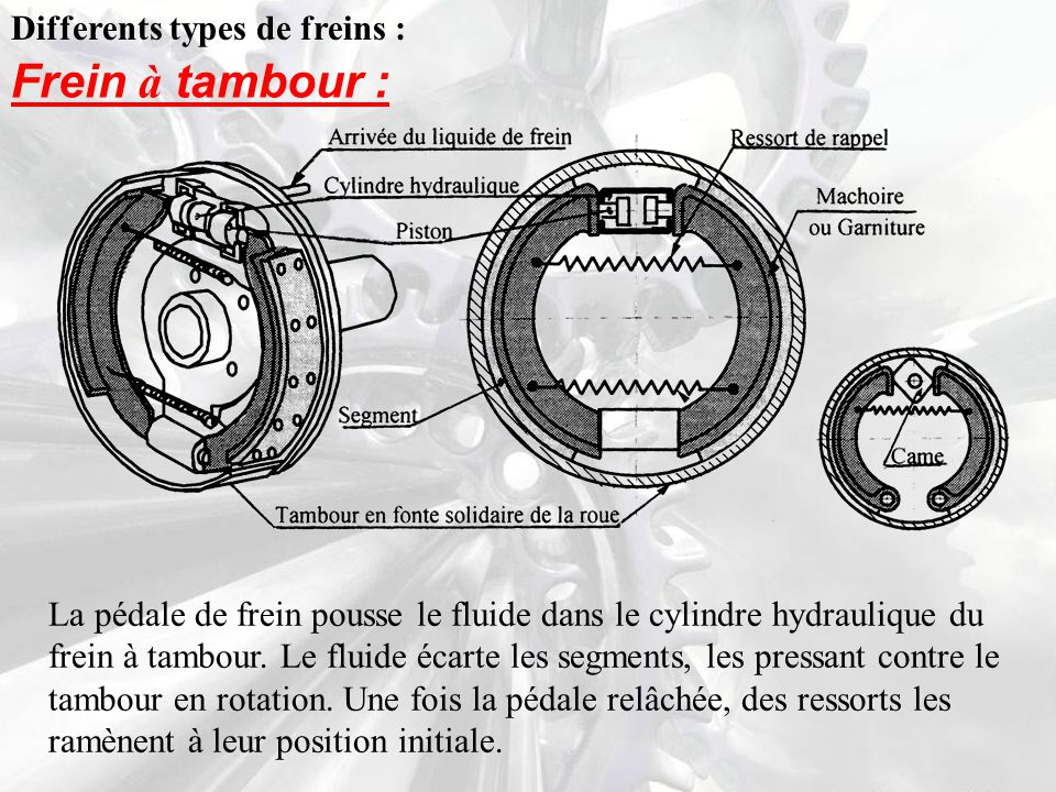 Frein à tambour : Differents types de freins :
