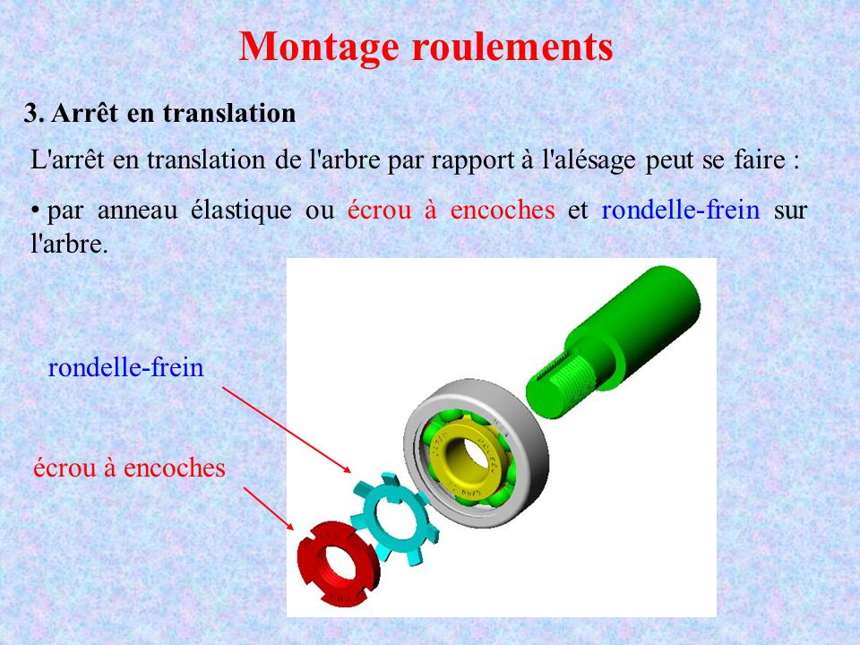 Montage roulements 3. Arrêt en translation