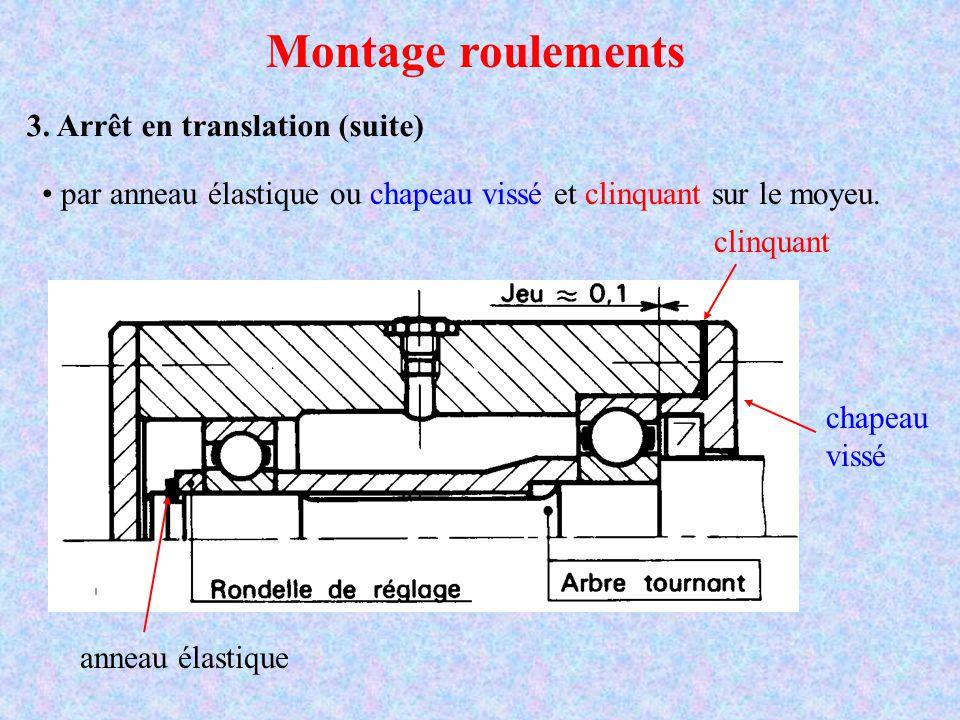 Montage roulements 3. Arrêt en translation (suite)
