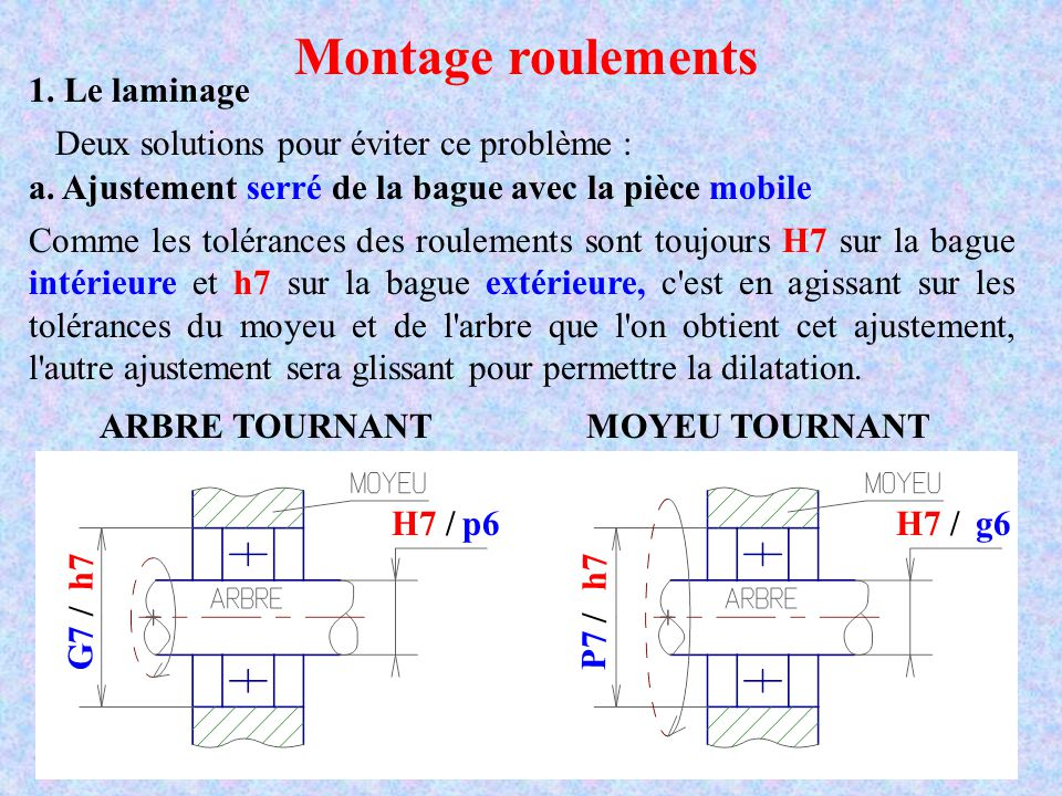 montage roulements 1 le laminage ppt video online t l charger. Black Bedroom Furniture Sets. Home Design Ideas