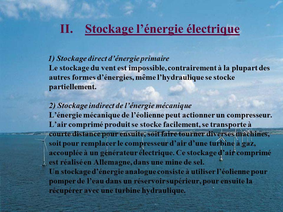 Stockage l'énergie électrique