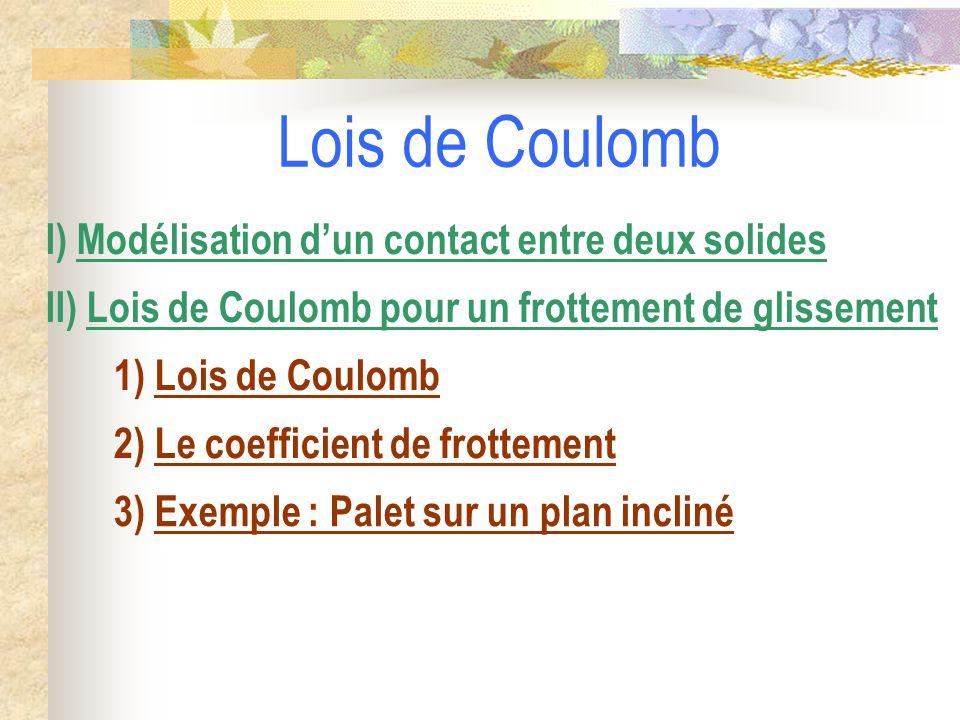 Lois de coulomb i mod lisation d un contact entre deux - Glissement d un solide sur un plan incline ...
