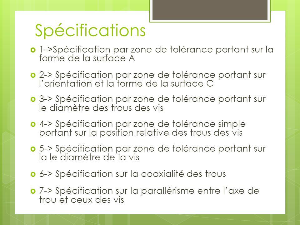 Spécifications 1->Spécification par zone de tolérance portant sur la forme de la surface A.