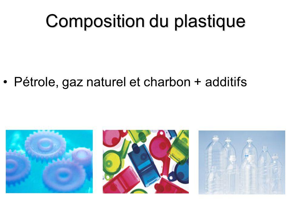 le recyclage du plastique dans l enceinte du lyc e ppt video online t l charger. Black Bedroom Furniture Sets. Home Design Ideas