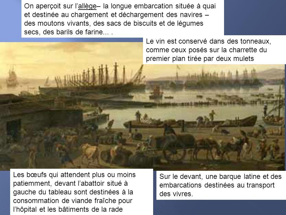 S quence 1 l europe dans le monde au xviii me ppt t l charger - Le port de bordeaux par joseph vernet ...