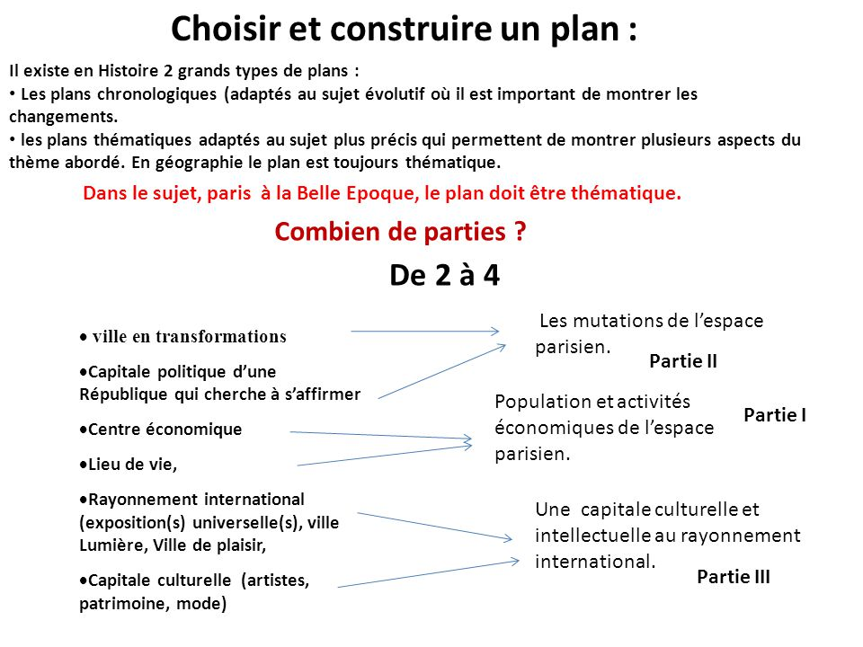construire un plan de dissertation Custom writing utensils construire un plan de dissertation dissertation francais plan apparent research papers with citations.