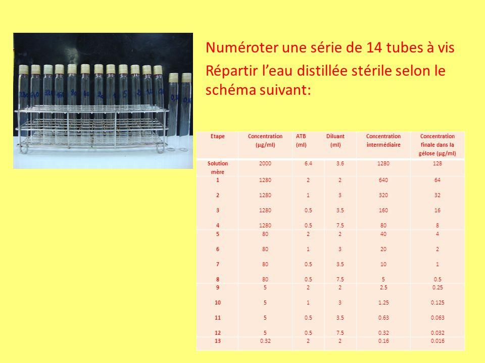 Numéroter une série de 14 tubes à vis