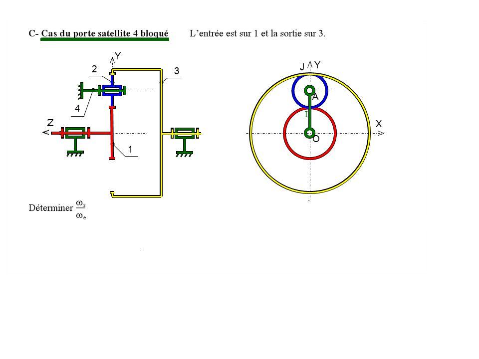 Y O. A. X. Y. I. J. 2. 3. 4. Z. 1. Ici le 4 est fixe par rapport au bâti, Il s'agit donc d'un train simple.