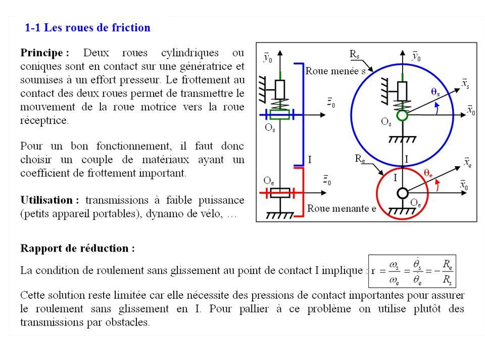 1-1 Les roues de friction