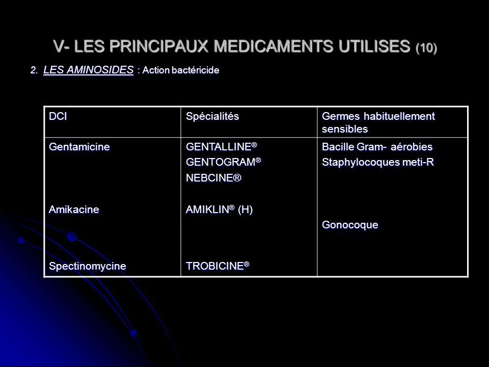 Nadine OBOA - Pharmacien GH Charles FOIX -Jean ROSTAND