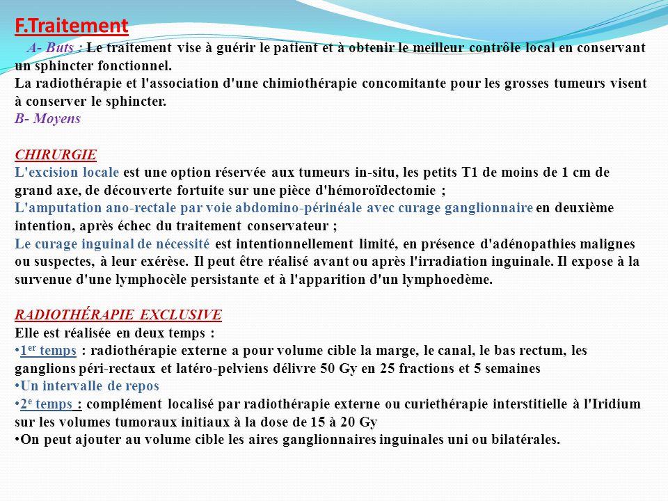 F.Traitement B- Moyens CHIRURGIE