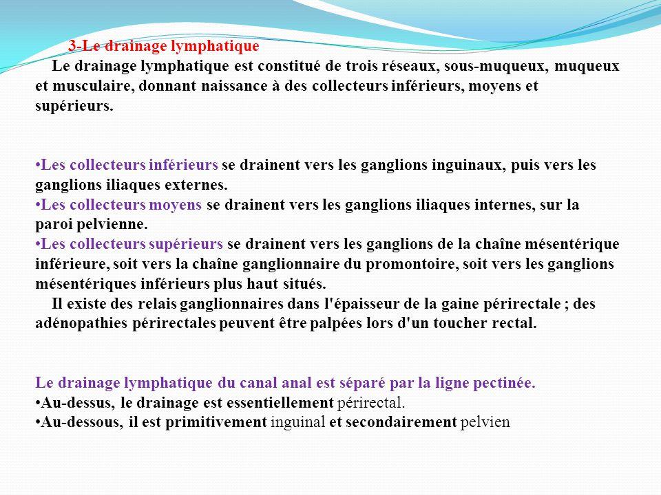 3-Le drainage lymphatique