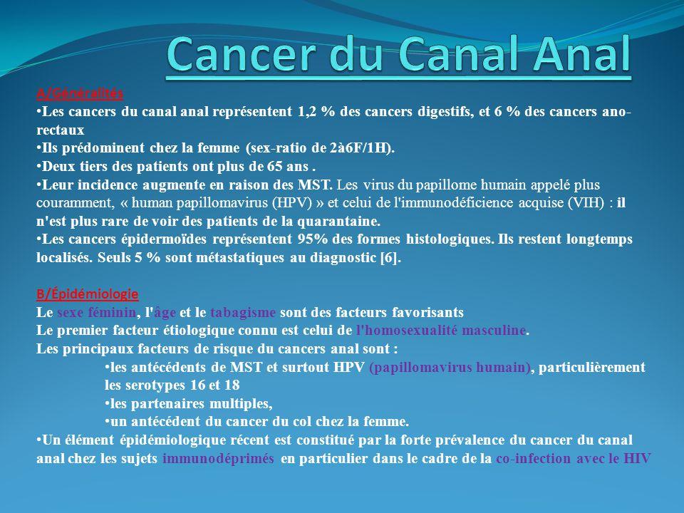Cancer du Canal Anal A/Généralités