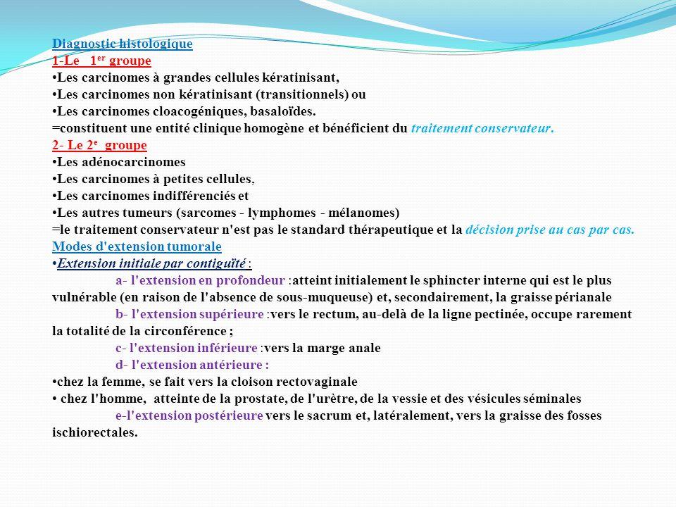 Diagnostic histologique