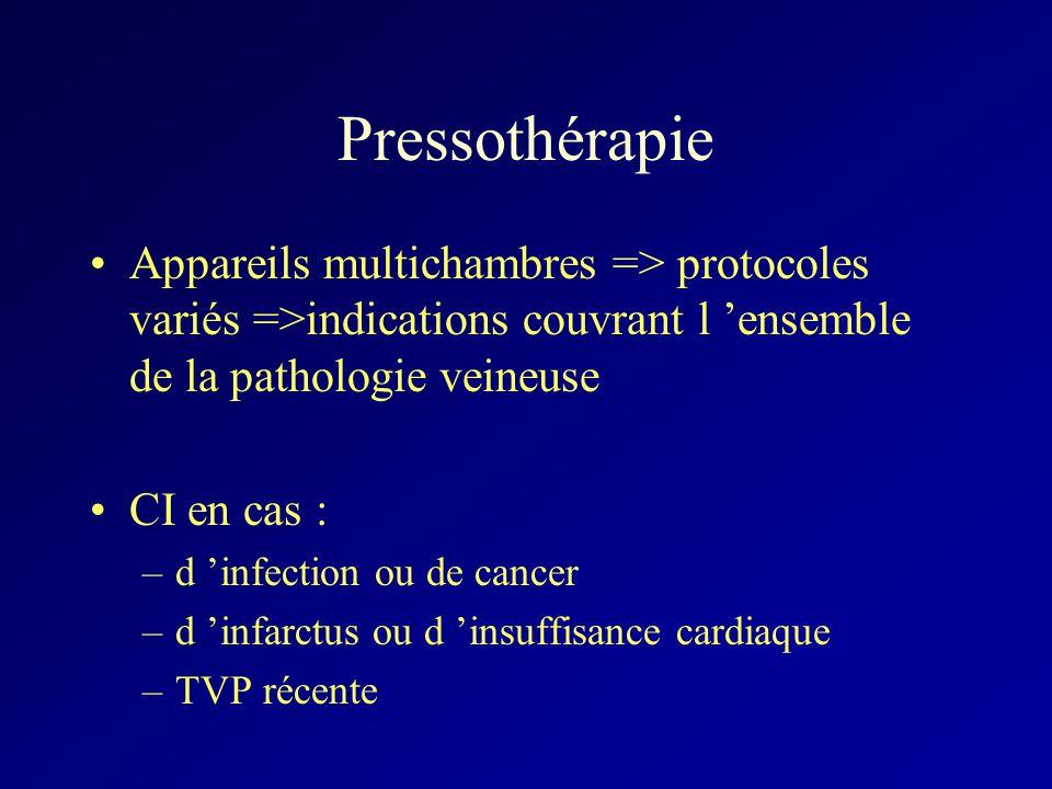 PATHOLOGIE VEINEUSE Dr P. HAUDEBOURG Service de chirurgie