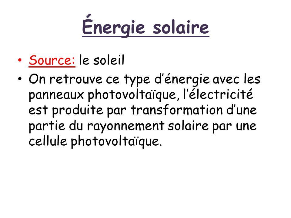 Énergie solaire Source: le soleil