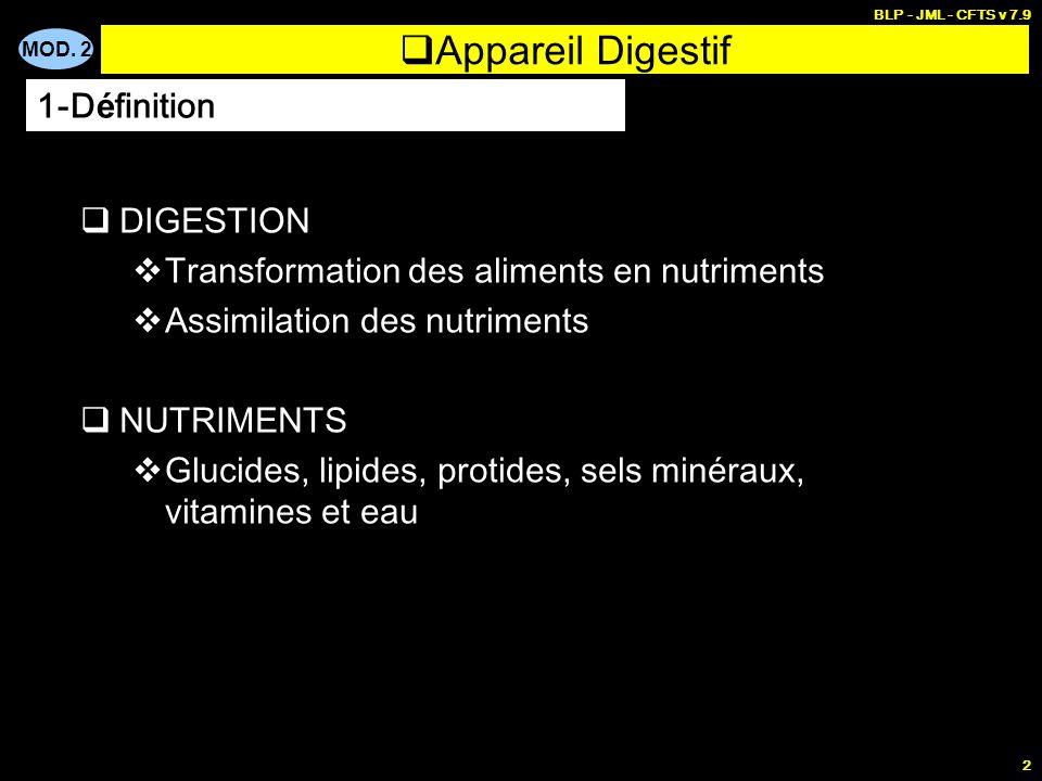 Appareil Digestif 1-Définition DIGESTION