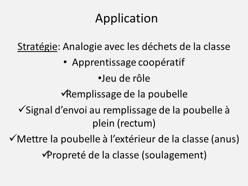 Application Stratégie: Analogie avec les déchets de la classe