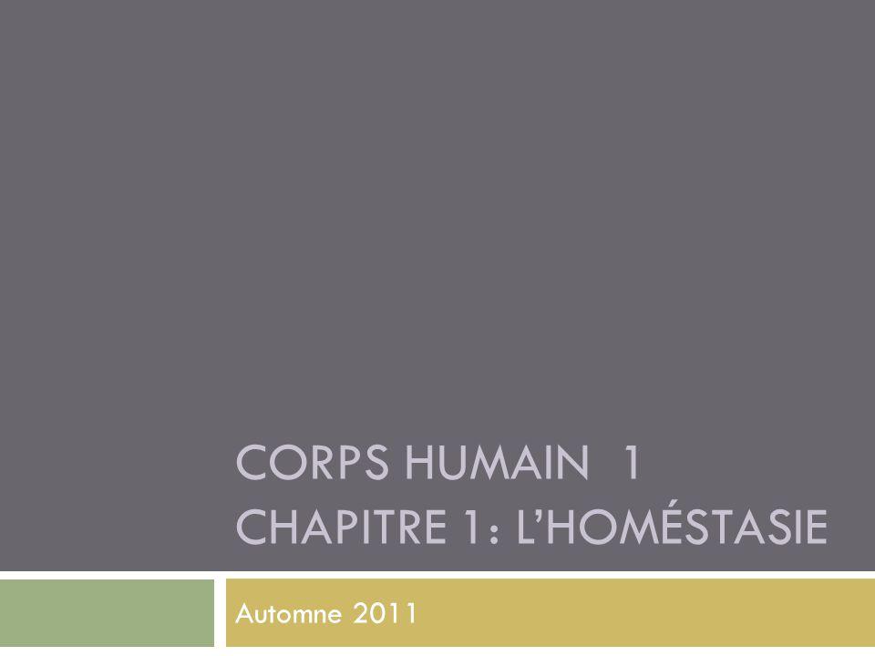 Corps humain 1 Chapitre 1: L'homéstasie