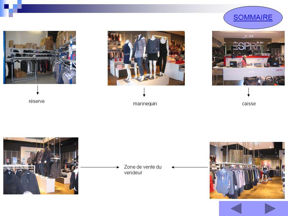 SOMMAIRE réserve mannequin caisse Zone de vente du vendeur