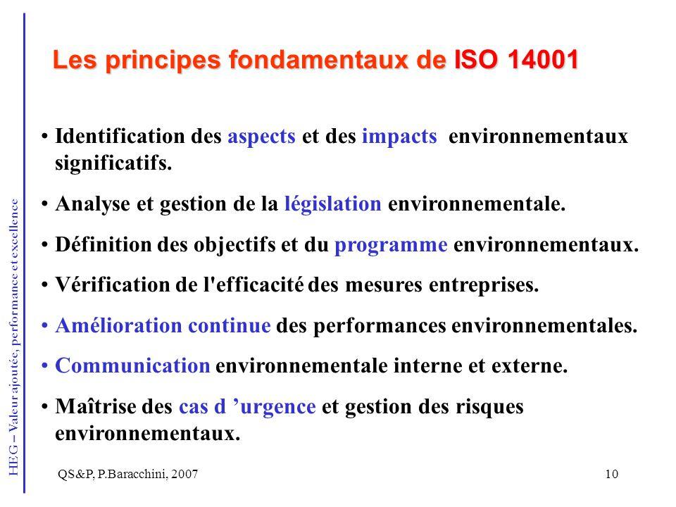 Les principes fondamentaux de ISO 14001