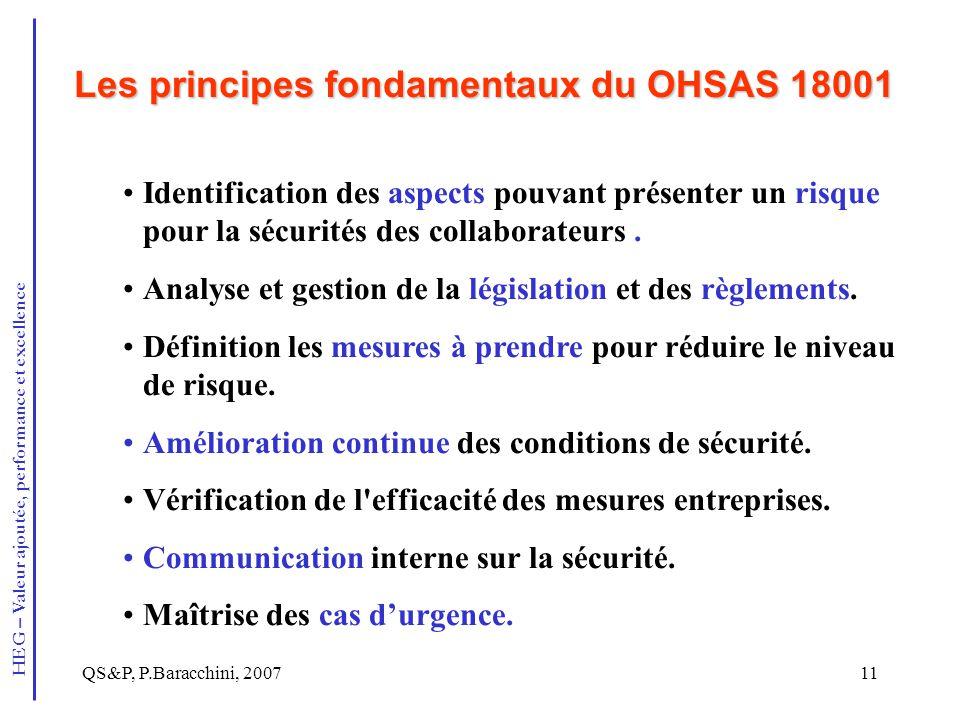 Les principes fondamentaux du OHSAS 18001