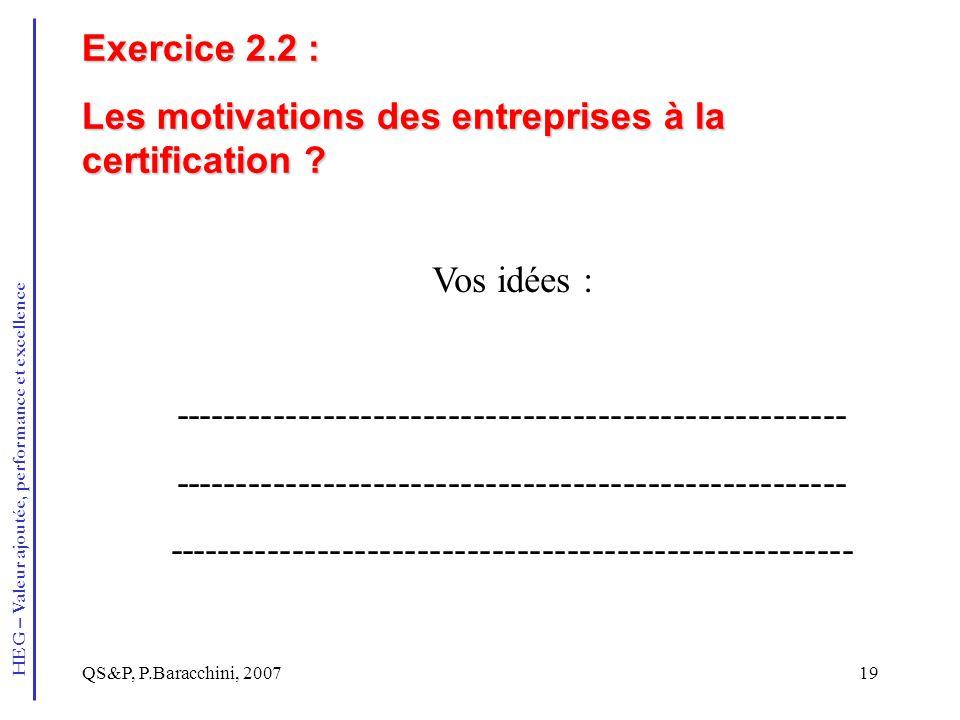 Les motivations des entreprises à la certification