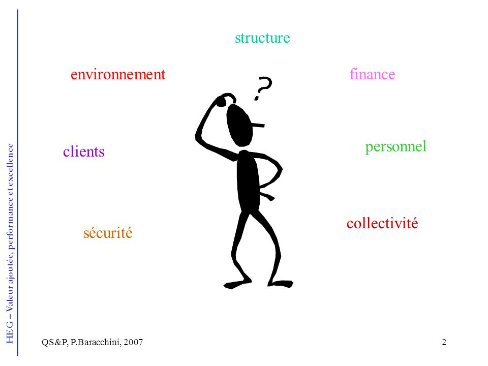 structure environnement finance personnel clients collectivité