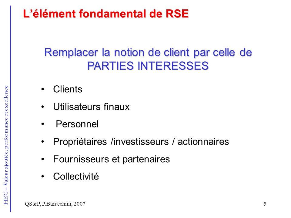 L'élément fondamental de RSE