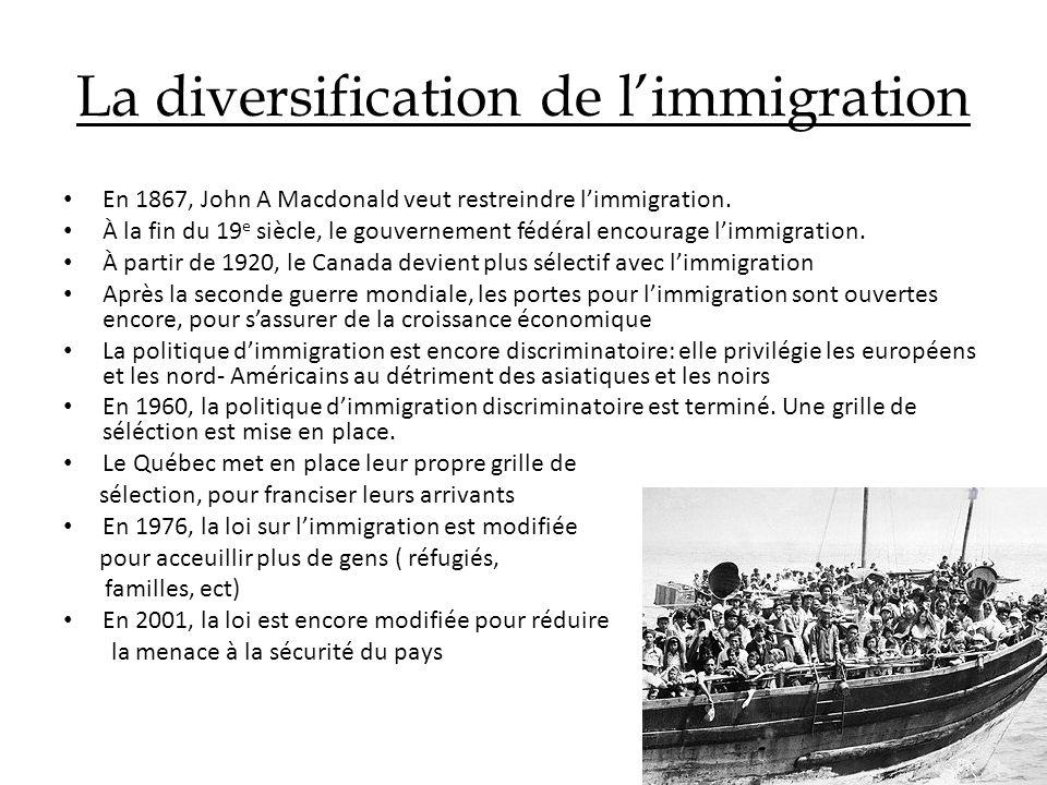 P riode contemporaine ppt video online t l charger - Grille d evaluation immigration quebec ...