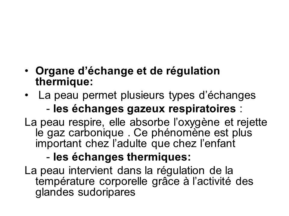 Organe d'échange et de régulation thermique: