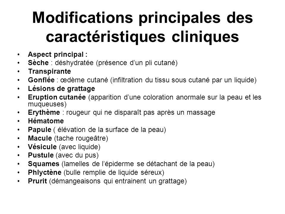 Modifications principales des caractéristiques cliniques