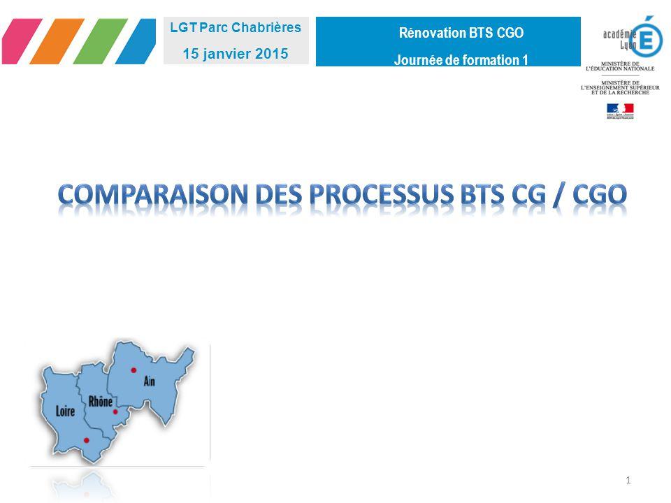 COMPARAISON DES PROCESSUS BTS CG / CGO