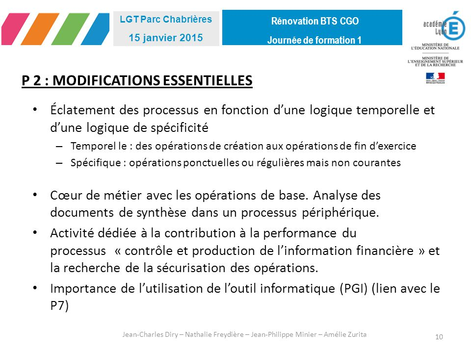 P 2 : MODIFICATIONS ESSENTIELLES