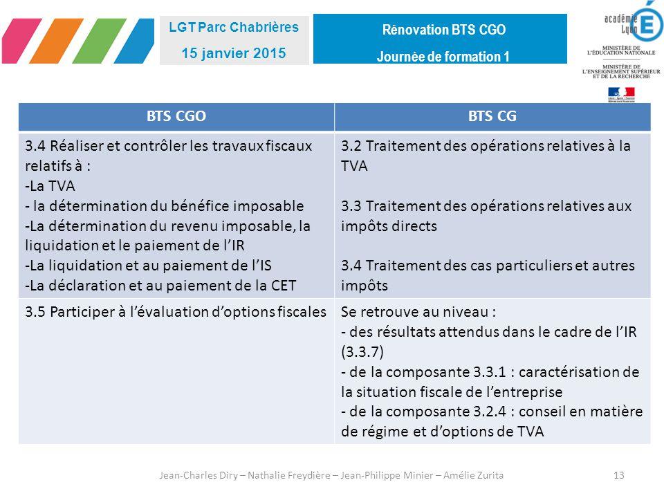 3.4 Réaliser et contrôler les travaux fiscaux relatifs à : La TVA